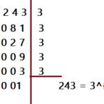 013.1 - Matemática, aritmética. Radiciação de naturais.