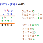 Matemática - Aritmética Quatro operações - Multiplicação (continuação).