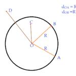 Matemática - Geometria. Geometria plana.